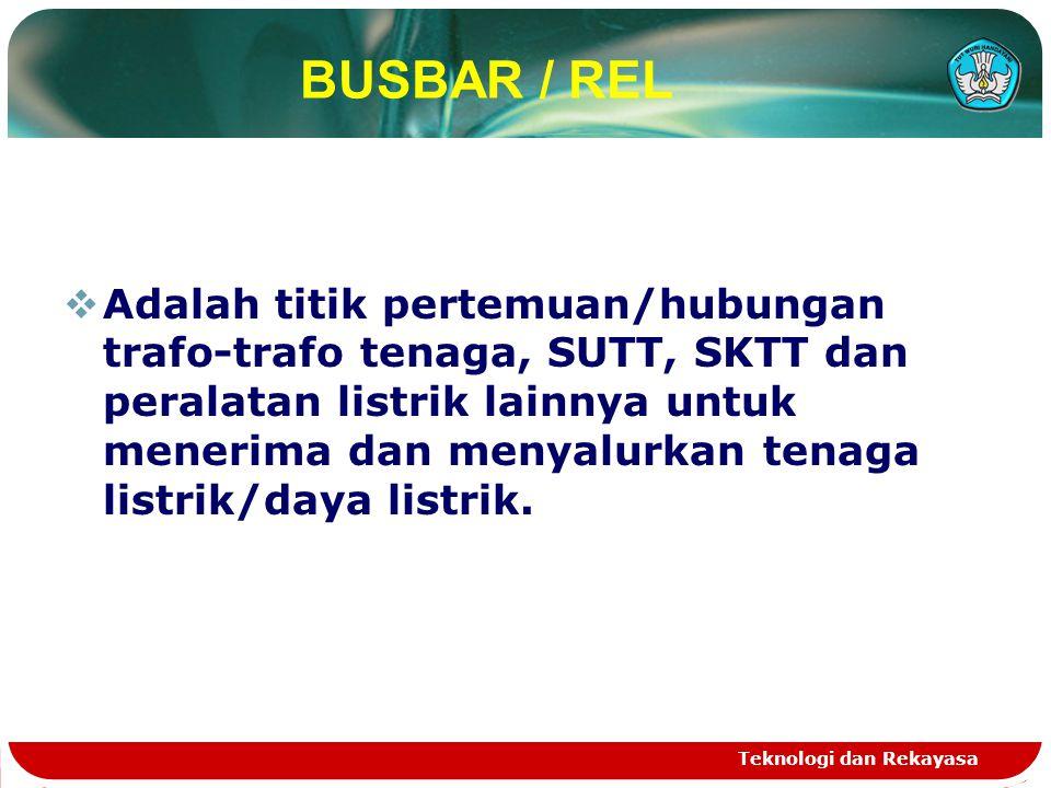 BUSBAR / REL