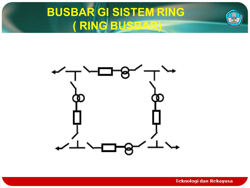 BUSBAR GI SISTEM RING ( RING BUSBAR)