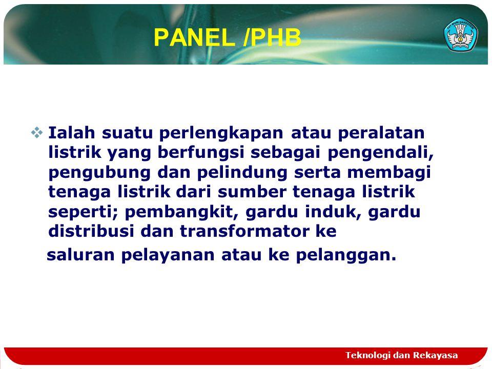PANEL /PHB