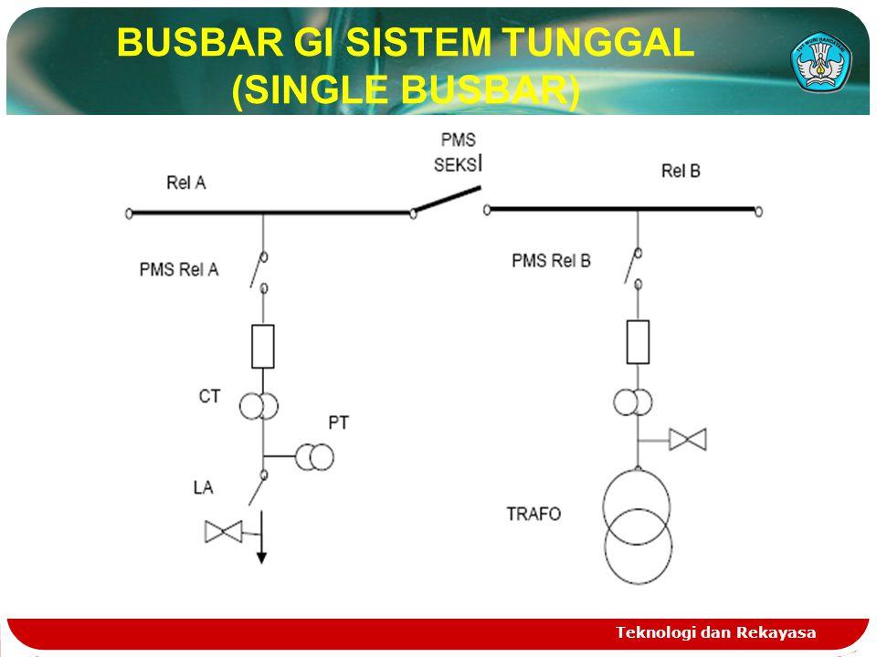 BUSBAR GI SISTEM TUNGGAL (SINGLE BUSBAR)