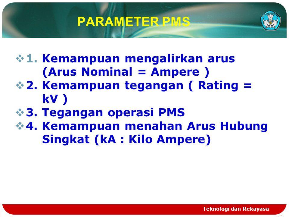 PARAMETER PMS 1. Kemampuan mengalirkan arus (Arus Nominal = Ampere )