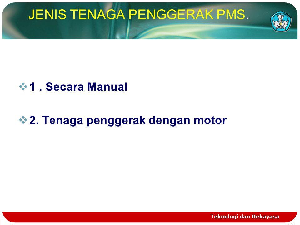 JENIS TENAGA PENGGERAK PMS.