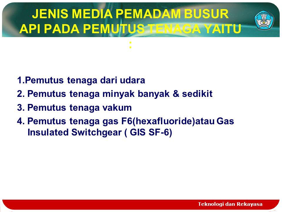 JENIS MEDIA PEMADAM BUSUR API PADA PEMUTUS TENAGA YAITU :