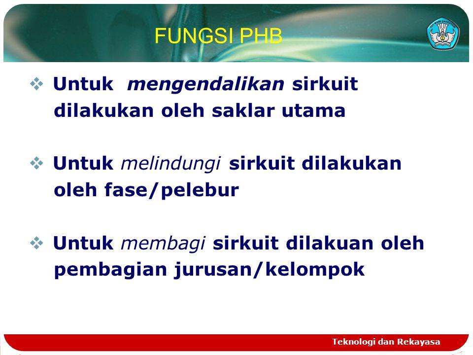 FUNGSI PHB Untuk mengendalikan sirkuit dilakukan oleh saklar utama