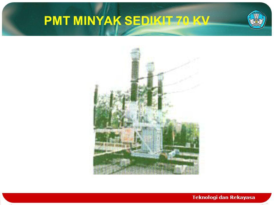 PMT MINYAK SEDIKIT 70 KV Teknologi dan Rekayasa