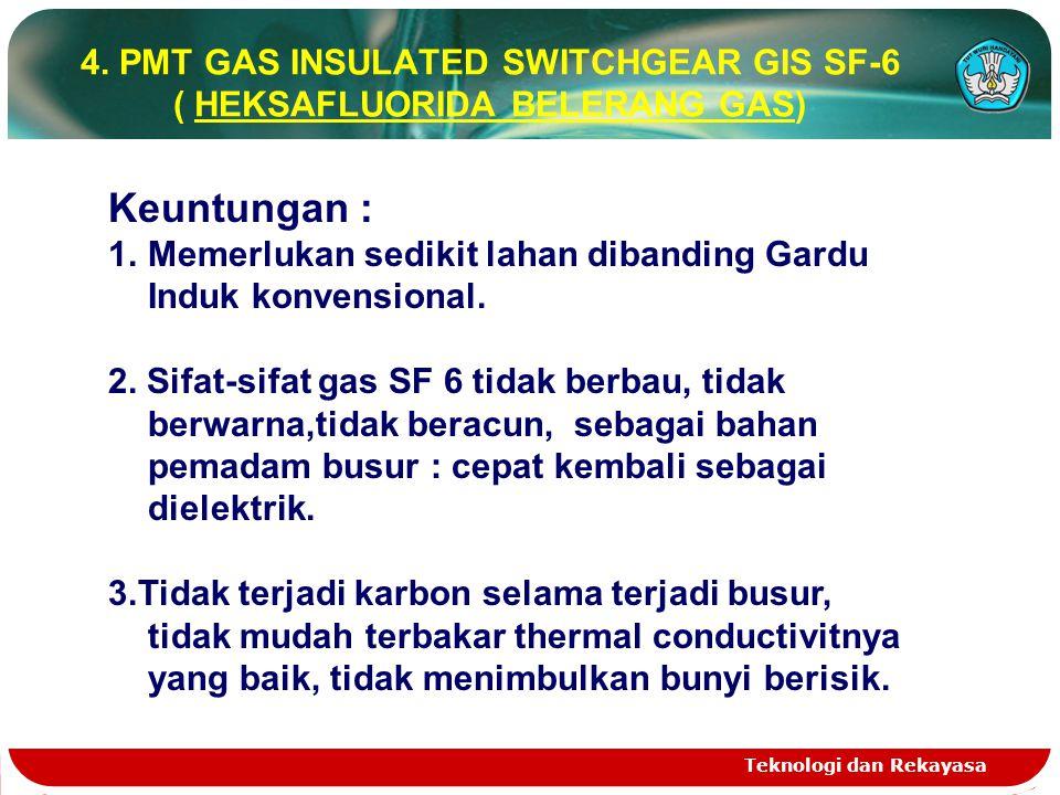 4. PMT GAS INSULATED SWITCHGEAR GIS SF-6 ( HEKSAFLUORIDA BELERANG GAS)
