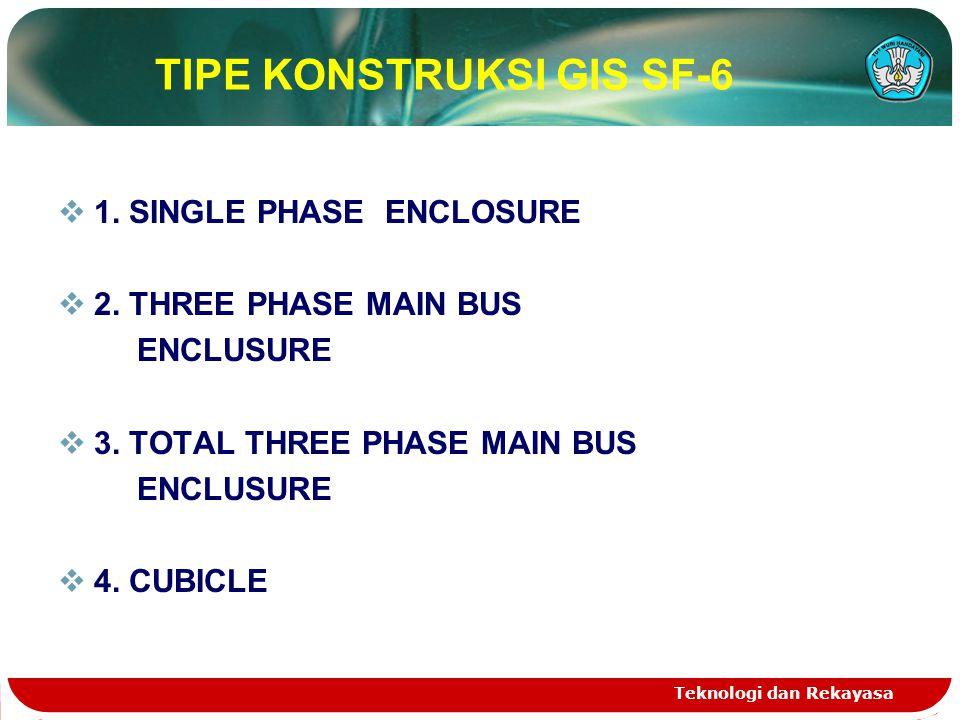 TIPE KONSTRUKSI GIS SF-6