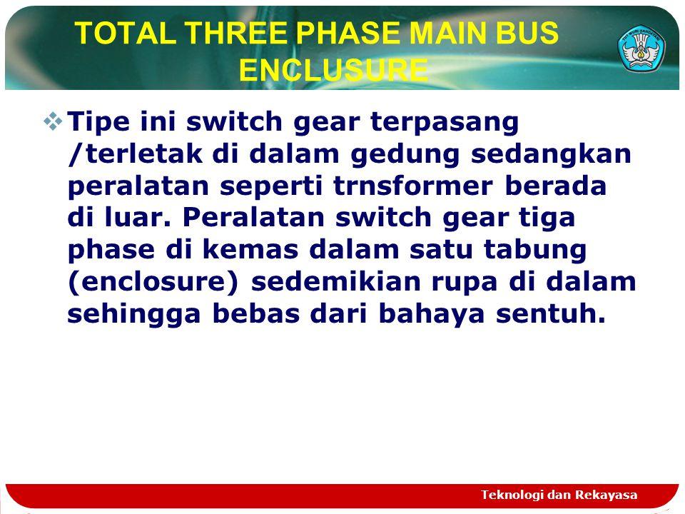 TOTAL THREE PHASE MAIN BUS ENCLUSURE