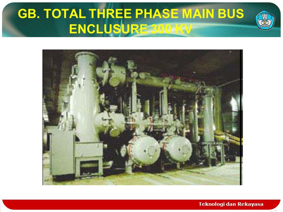 GB. TOTAL THREE PHASE MAIN BUS ENCLUSURE 300 KV