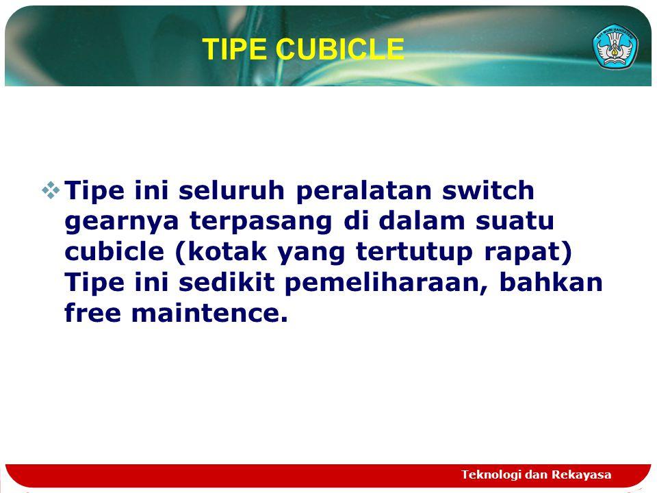 TIPE CUBICLE