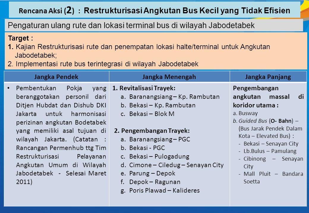 Pengaturan ulang rute dan lokasi terminal bus di wilayah Jabodetabek