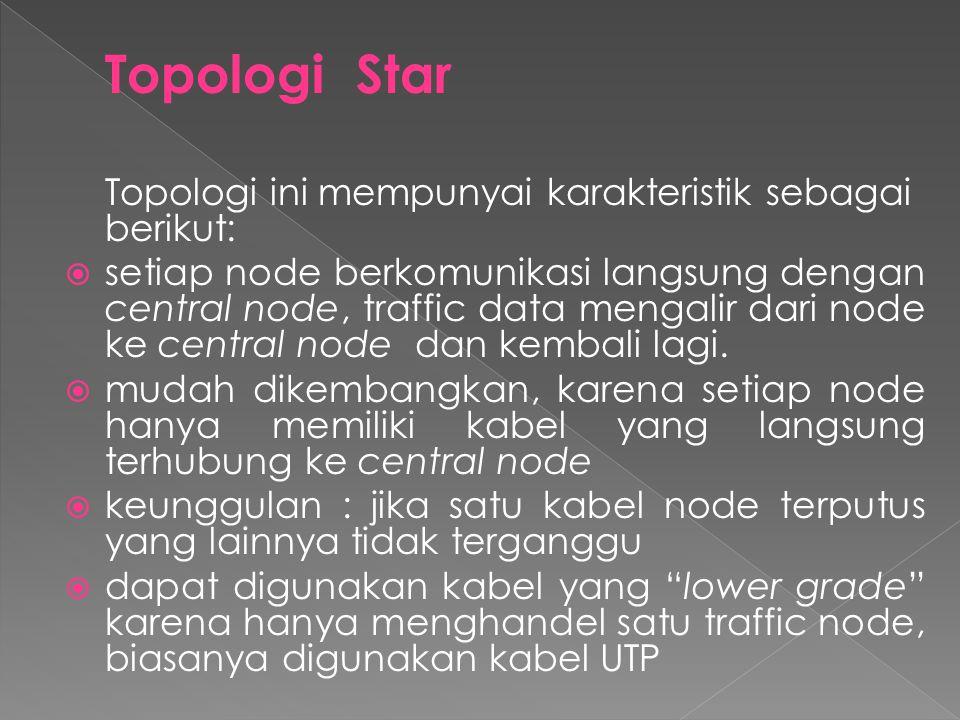 Topologi Star Topologi ini mempunyai karakteristik sebagai berikut: