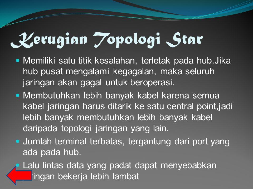Kerugian Topologi Star