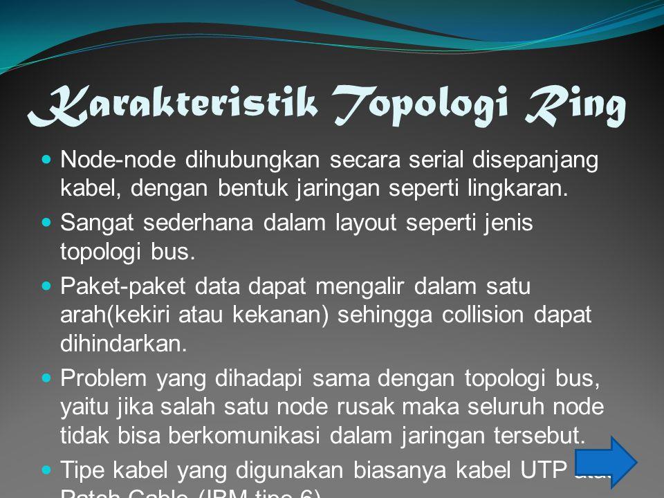 Karakteristik Topologi Ring