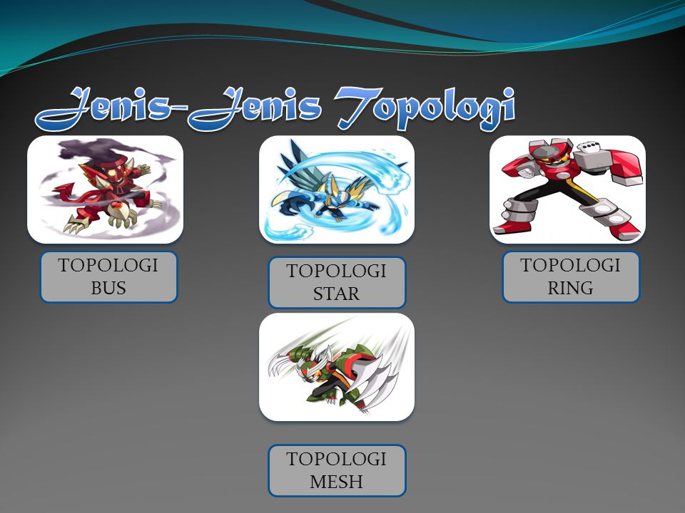 Jenis-Jenis Topologi TOPOLOGI BUS TOPOLOGI RING TOPOLOGI STAR
