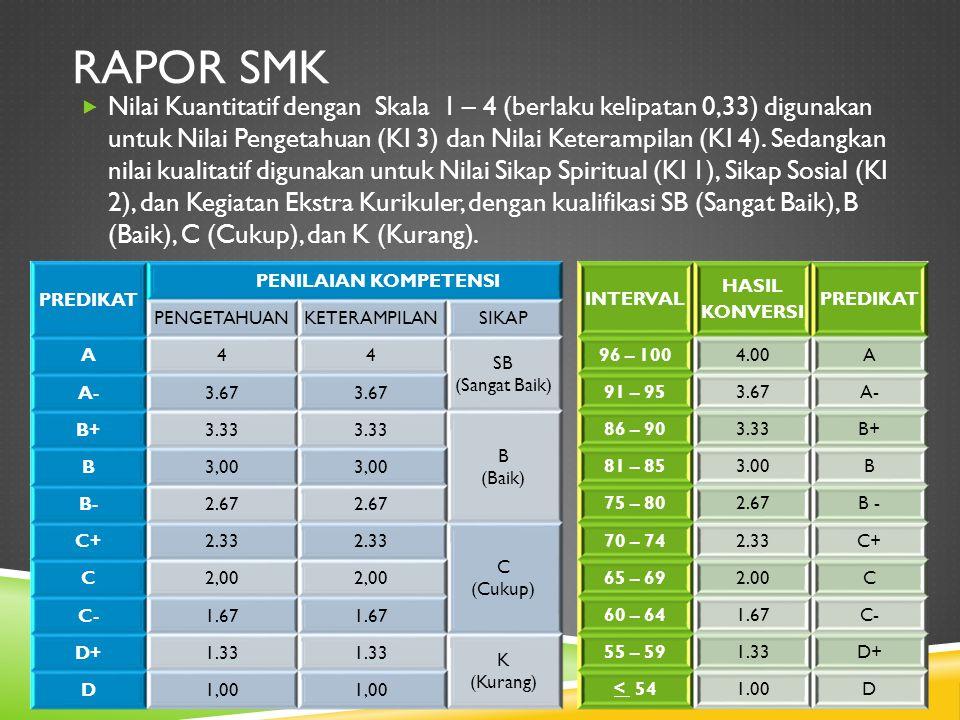 RAPOR SMK