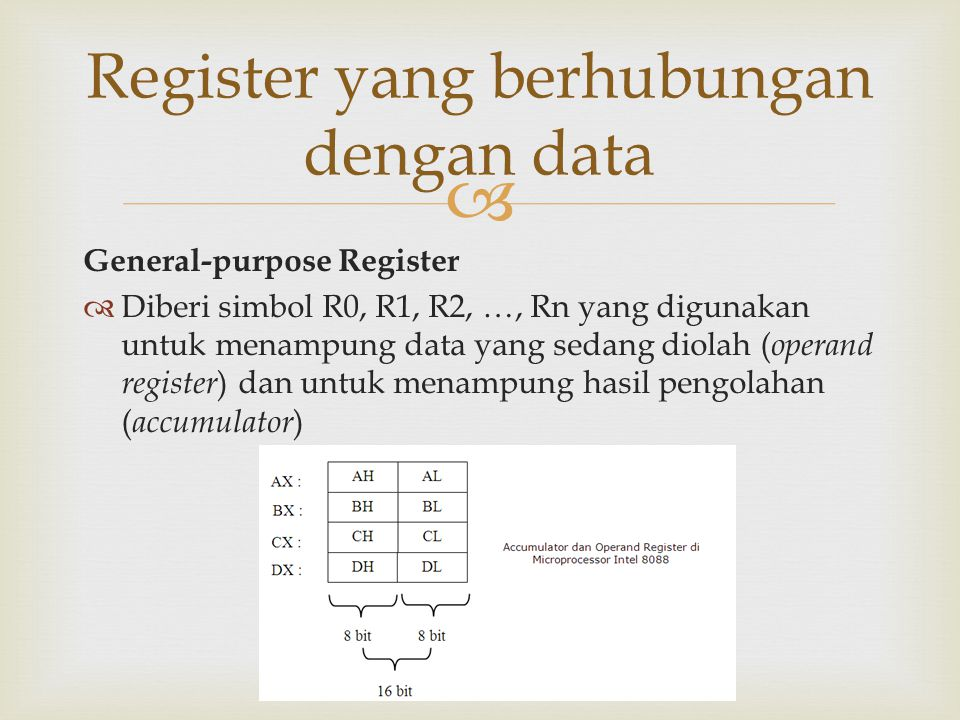 Register yang berhubungan dengan data