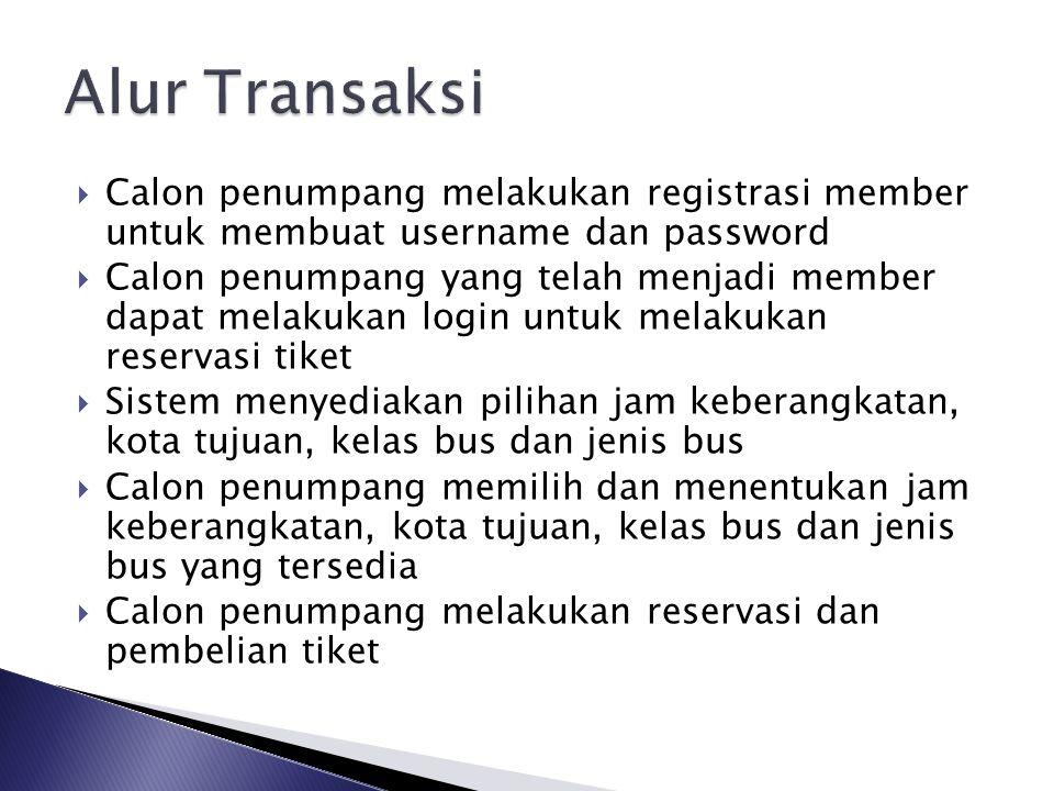 Alur Transaksi Calon penumpang melakukan registrasi member untuk membuat username dan password.