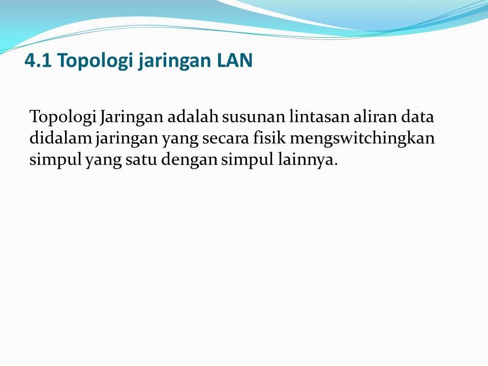 4.1 Topologi jaringan LAN