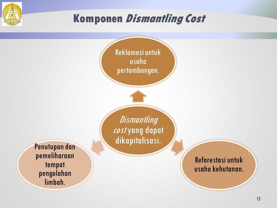 Komponen Dismantling Cost