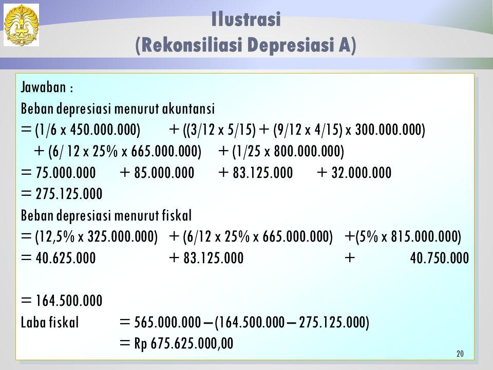 (Rekonsiliasi Depresiasi A)