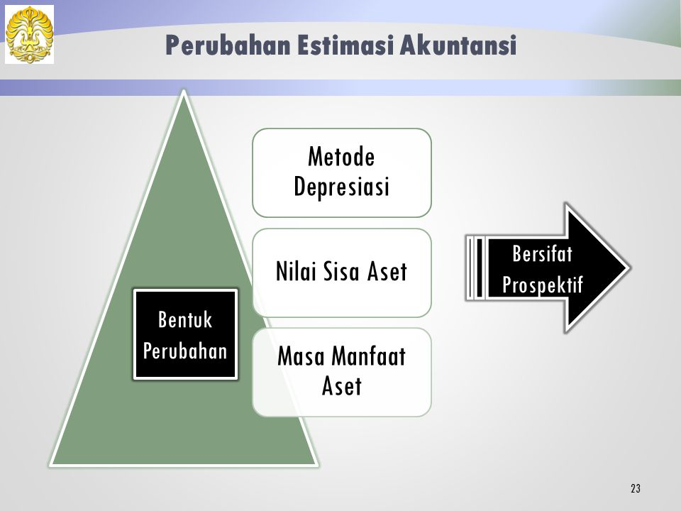 Perubahan Estimasi Akuntansi