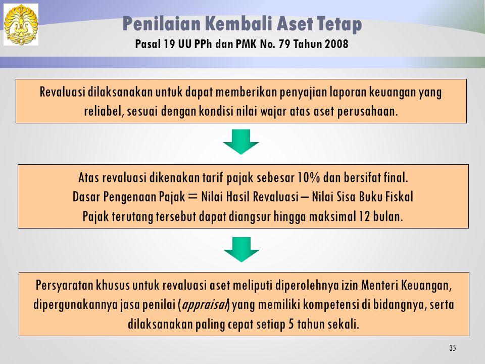 Penilaian Kembali Aset Tetap Pasal 19 UU PPh dan PMK No. 79 Tahun 2008