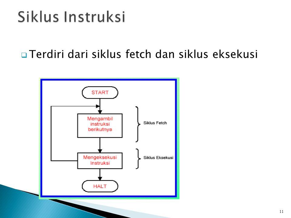 Siklus Instruksi Terdiri dari siklus fetch dan siklus eksekusi