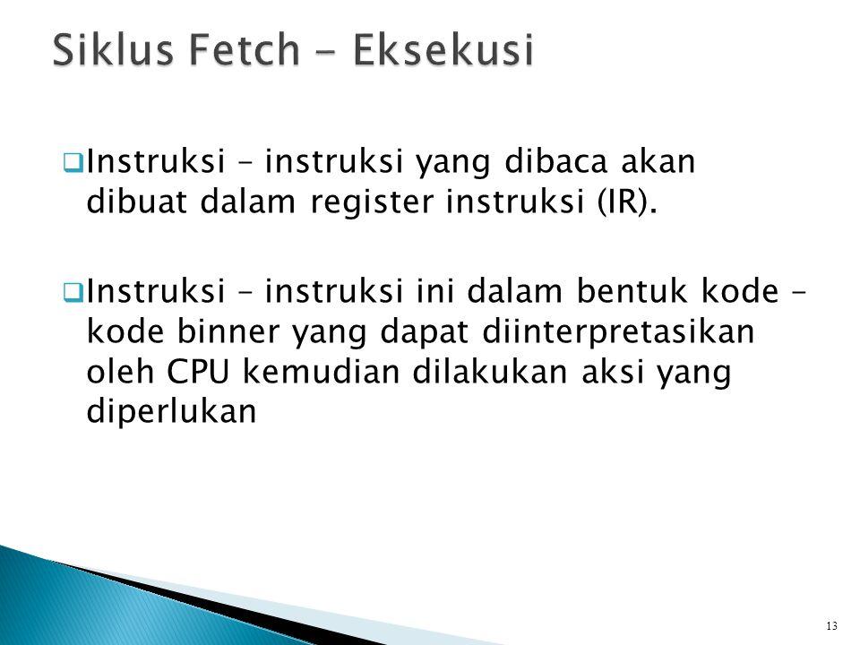 Siklus Fetch - Eksekusi