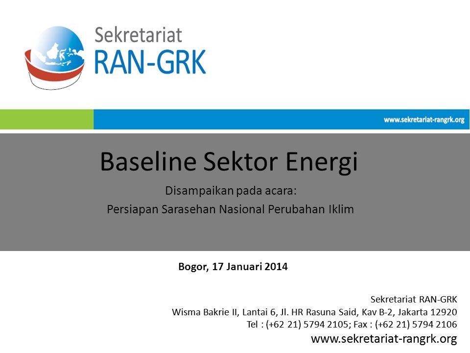 Baseline Sektor Energi