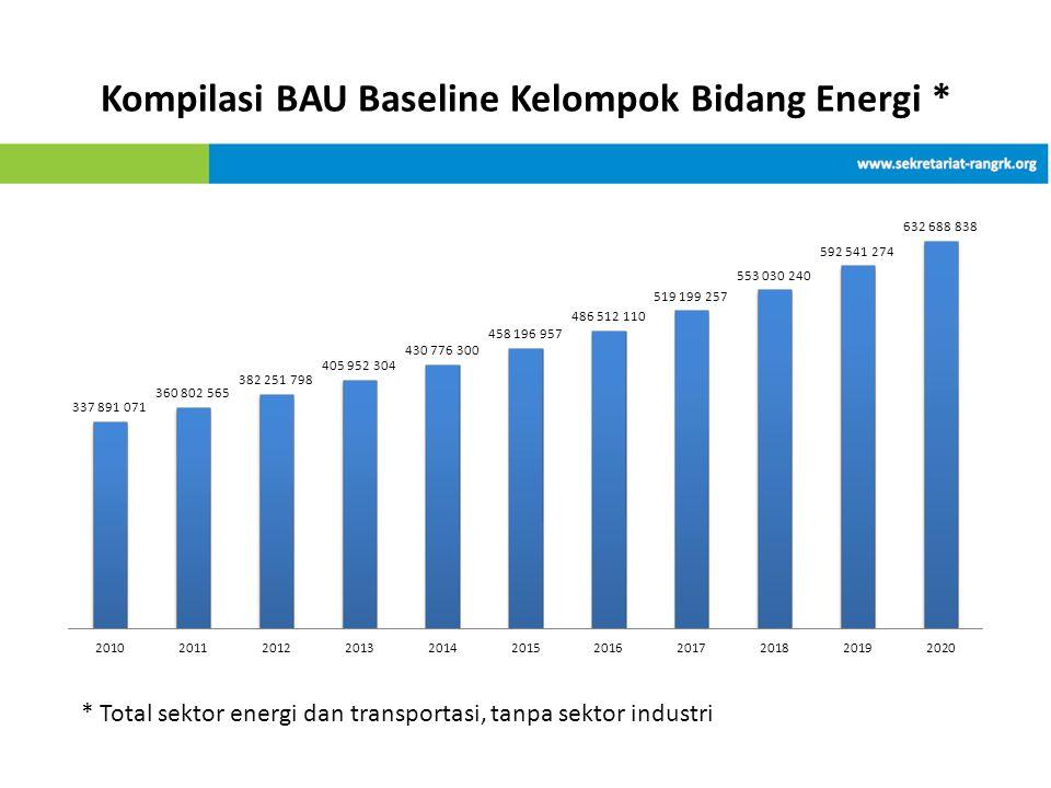 Kompilasi BAU Baseline Kelompok Bidang Energi *