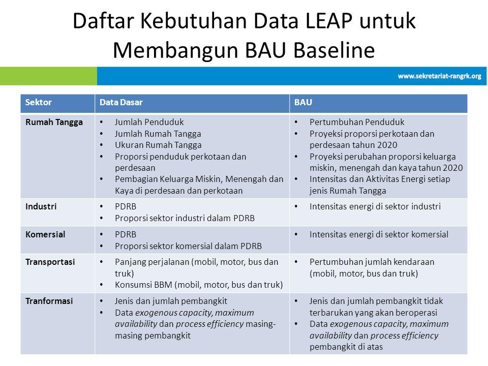 Daftar Kebutuhan Data LEAP untuk Membangun BAU Baseline