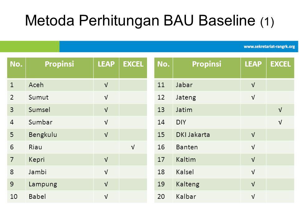 Metoda Perhitungan BAU Baseline (1)