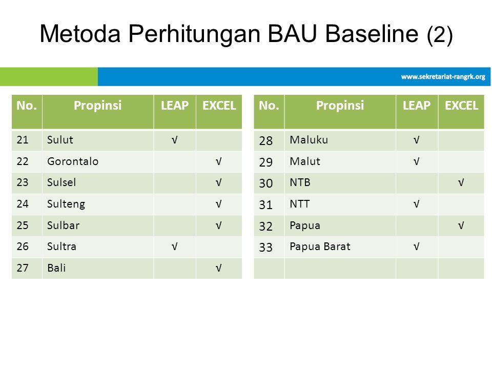 Metoda Perhitungan BAU Baseline (2)