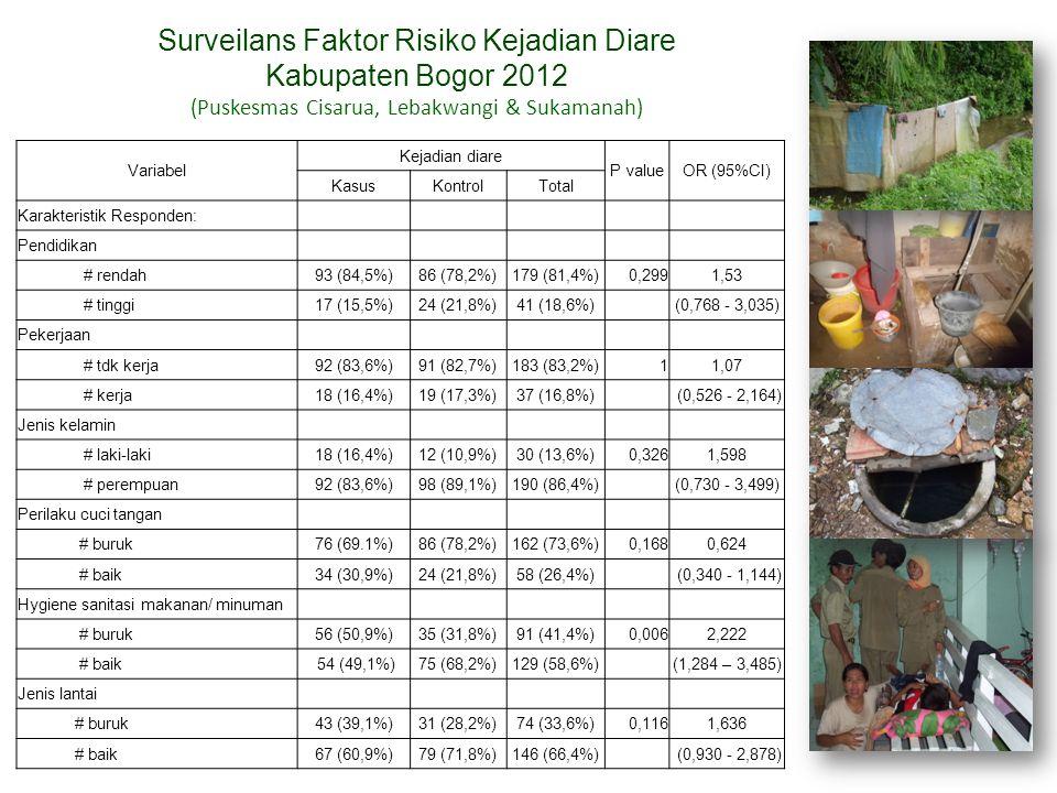 Surveilans Faktor Risiko Kejadian Diare Kabupaten Bogor 2012