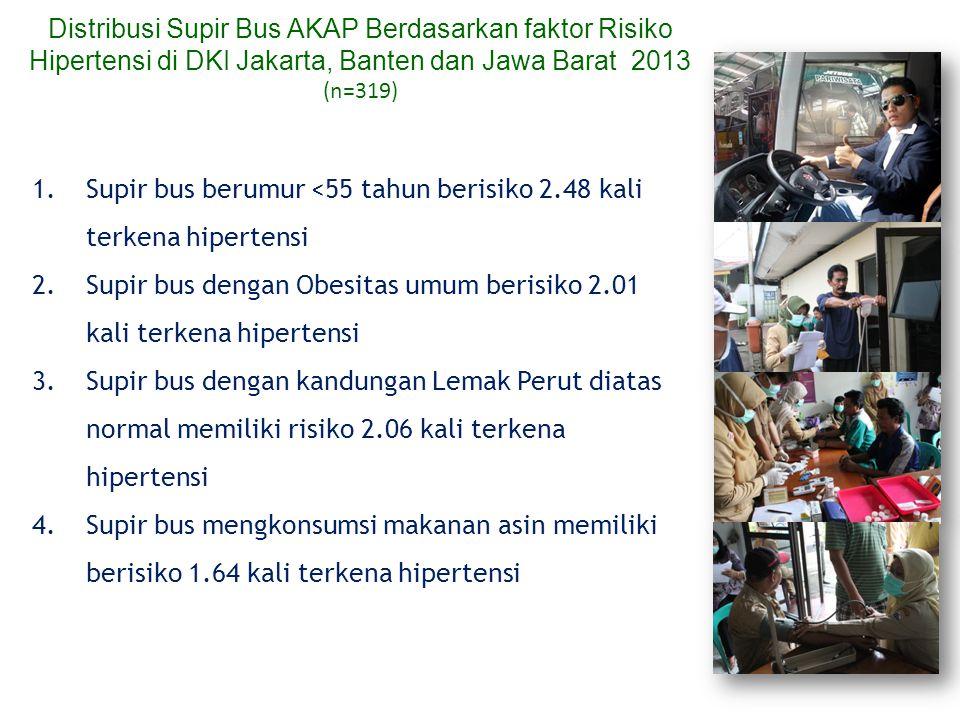 Distribusi Supir Bus AKAP Berdasarkan faktor Risiko Hipertensi di DKI Jakarta, Banten dan Jawa Barat 2013 (n=319)
