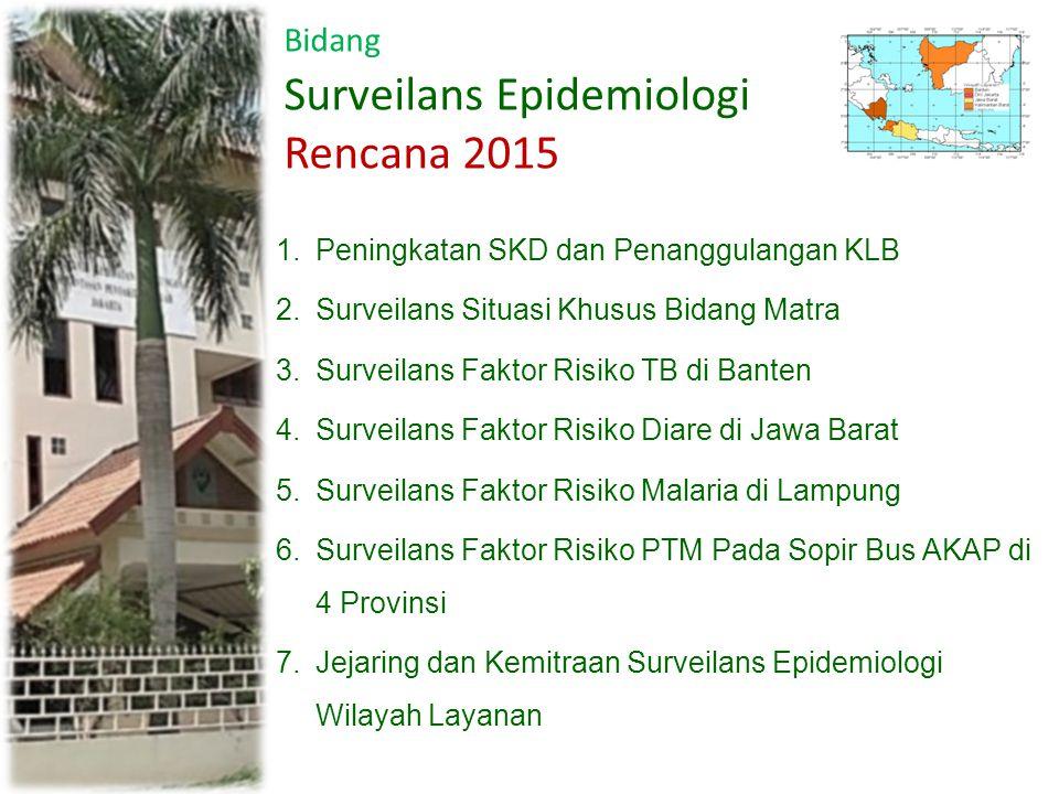 Surveilans Epidemiologi Rencana 2015