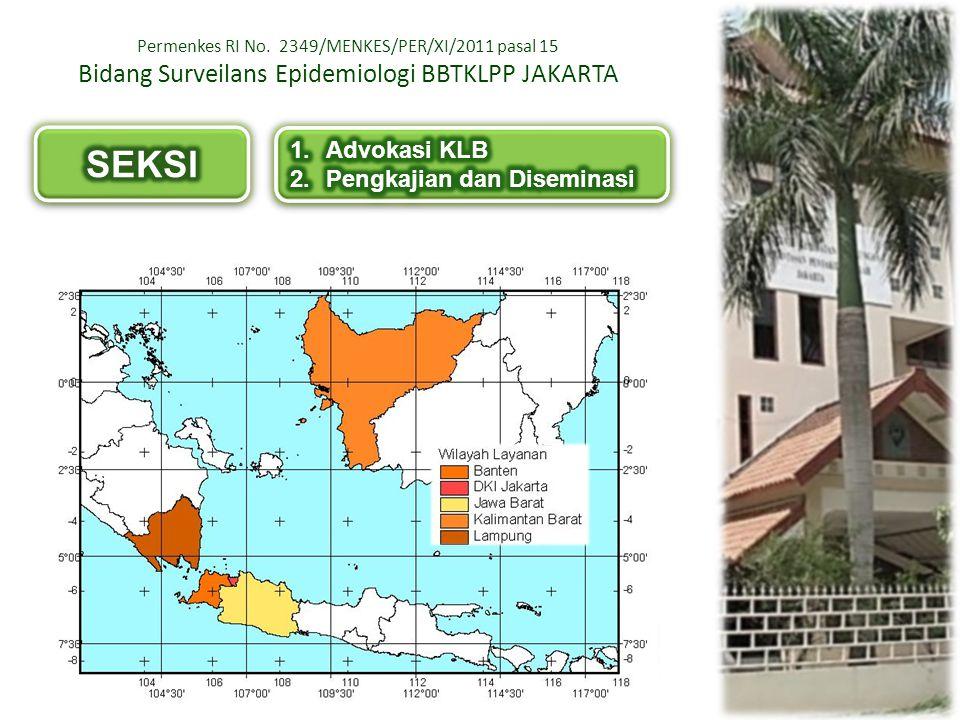SEKSI Bidang Surveilans Epidemiologi BBTKLPP JAKARTA Advokasi KLB