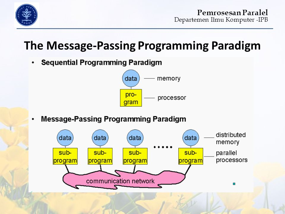 The Message-Passing Programming Paradigm