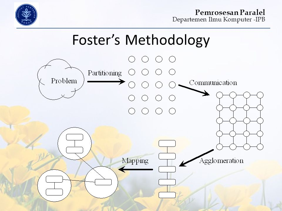 Foster's Methodology