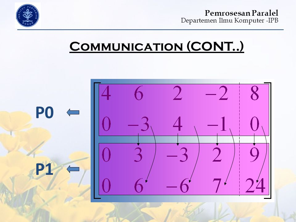 Communication (CONT..) P0 P1