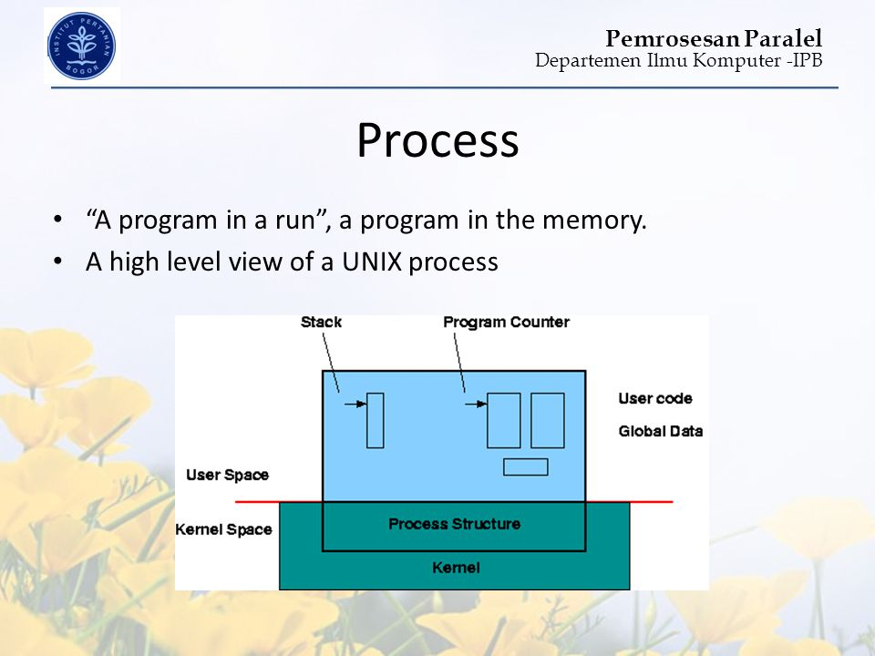 Process A program in a run , a program in the memory.
