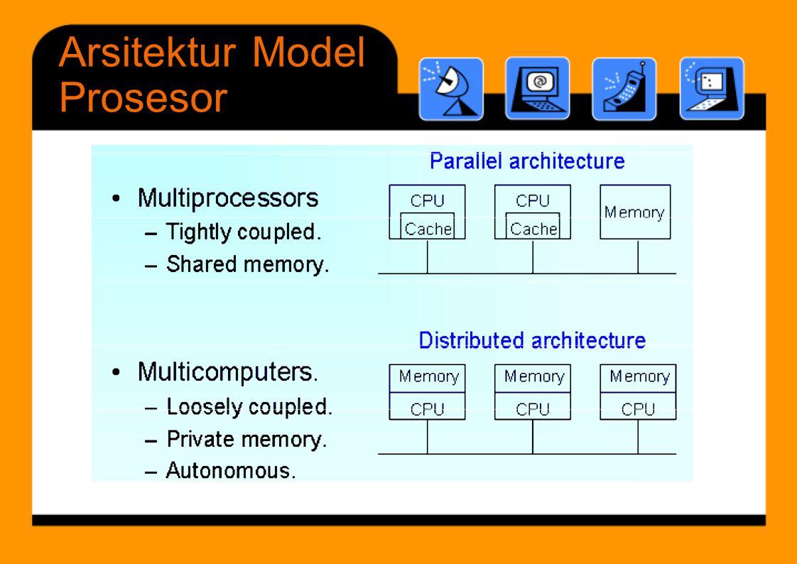Arsitektur Model Prosesor