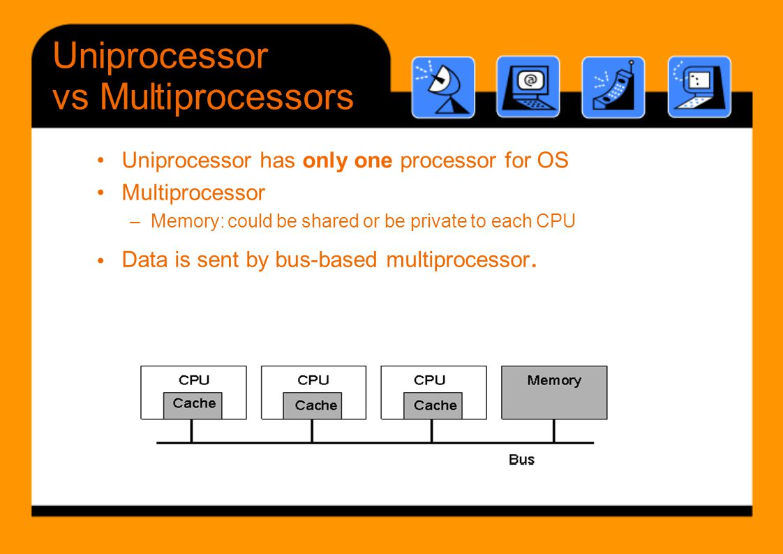Uniprocessor vs Multiprocessors •