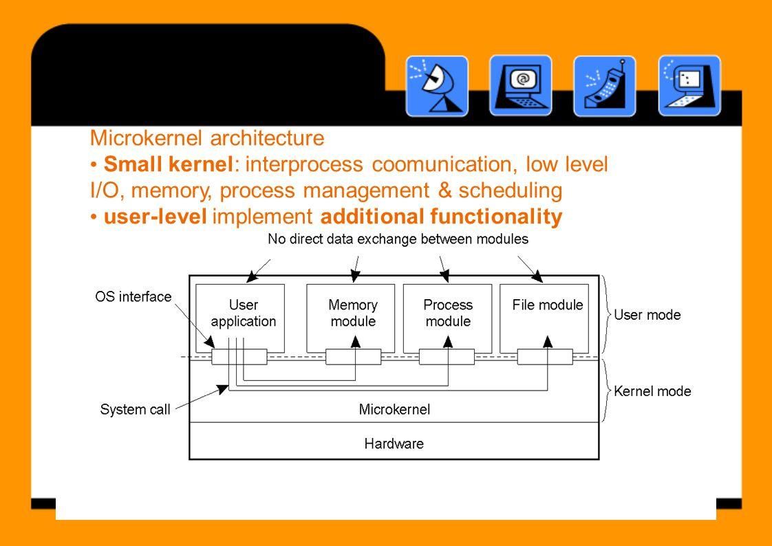 Microkernel architecture
