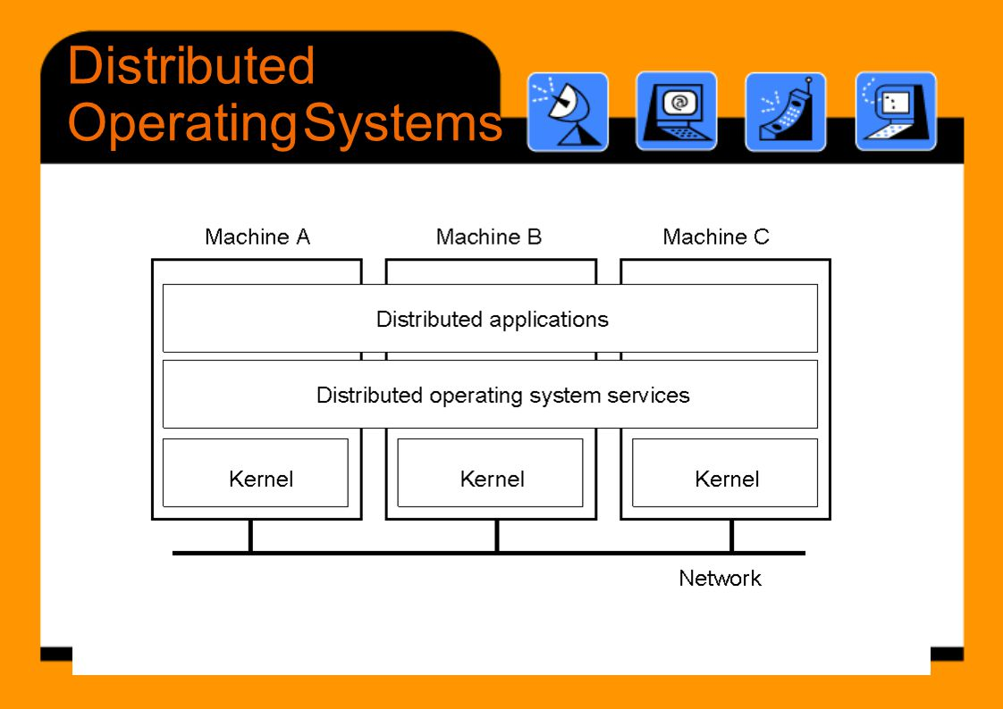 Distributed Operating Systems 1.14