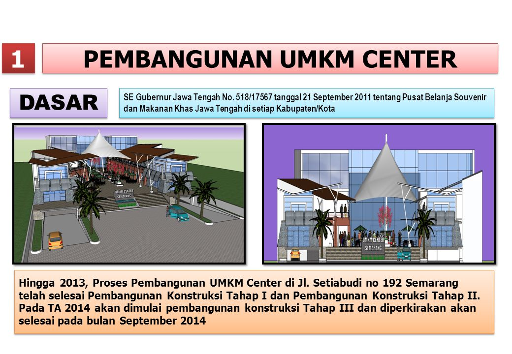 PEMBANGUNAN UMKM CENTER