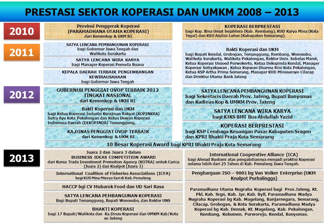 PRESTASI SEKTOR KOPERASI DAN UMKM 2008 – 2013