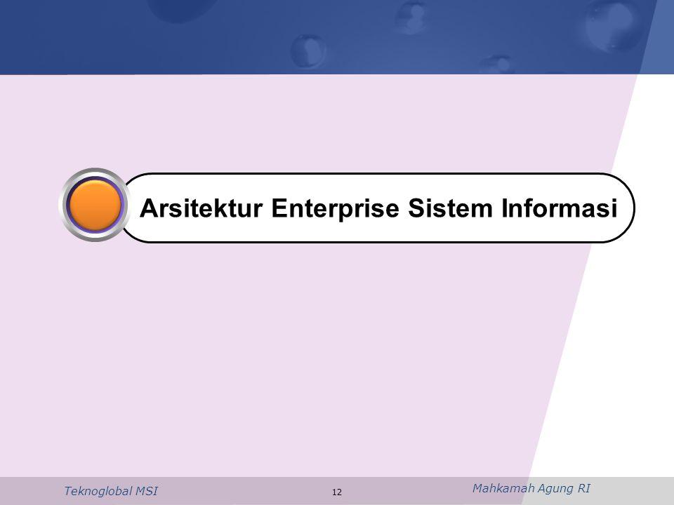Arsitektur Enterprise Sistem Informasi
