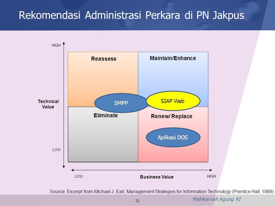 Rekomendasi Administrasi Perkara di PN Jakpus